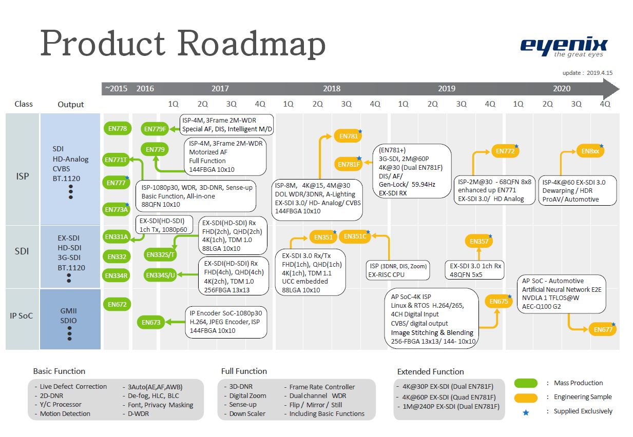 eyenix_product_roadmap_190415.JPG